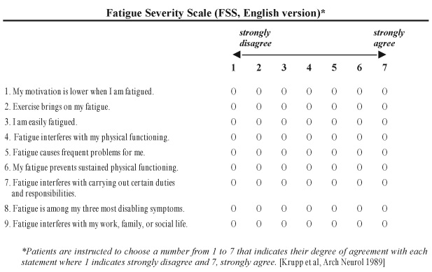 Fatigue severity scale